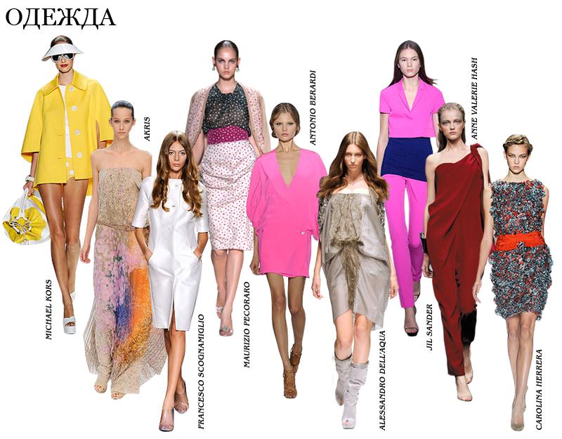 Модная одежда мировые бренды