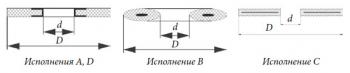 Прокладка PN40 для жидкой фазы газа, для фланцев с плоской поверхностью