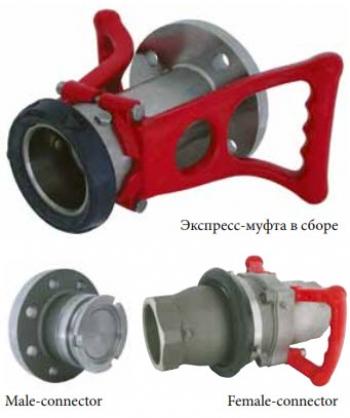 Экспресс-соединительная муфта PN 25 для работ по наполнению жд или автоцистерн
