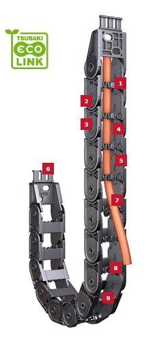 Кабелеукладочная цепь EasyTrax 0320 Kabelschlepp