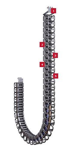 Кабелеукладочная цепь Protum P 0160 Kabelschlepp