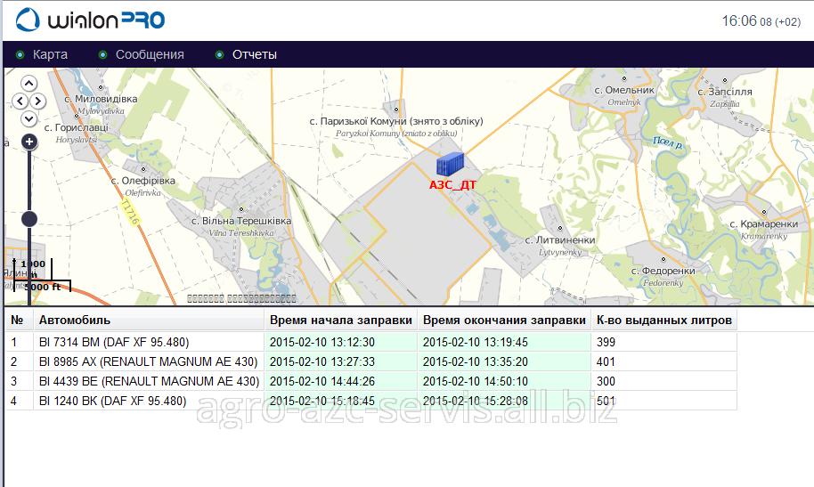 Система мониторинга заправочной станции