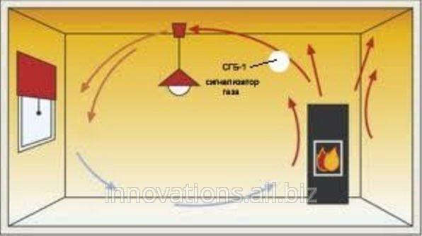 Анализатор концентрации вредных газов