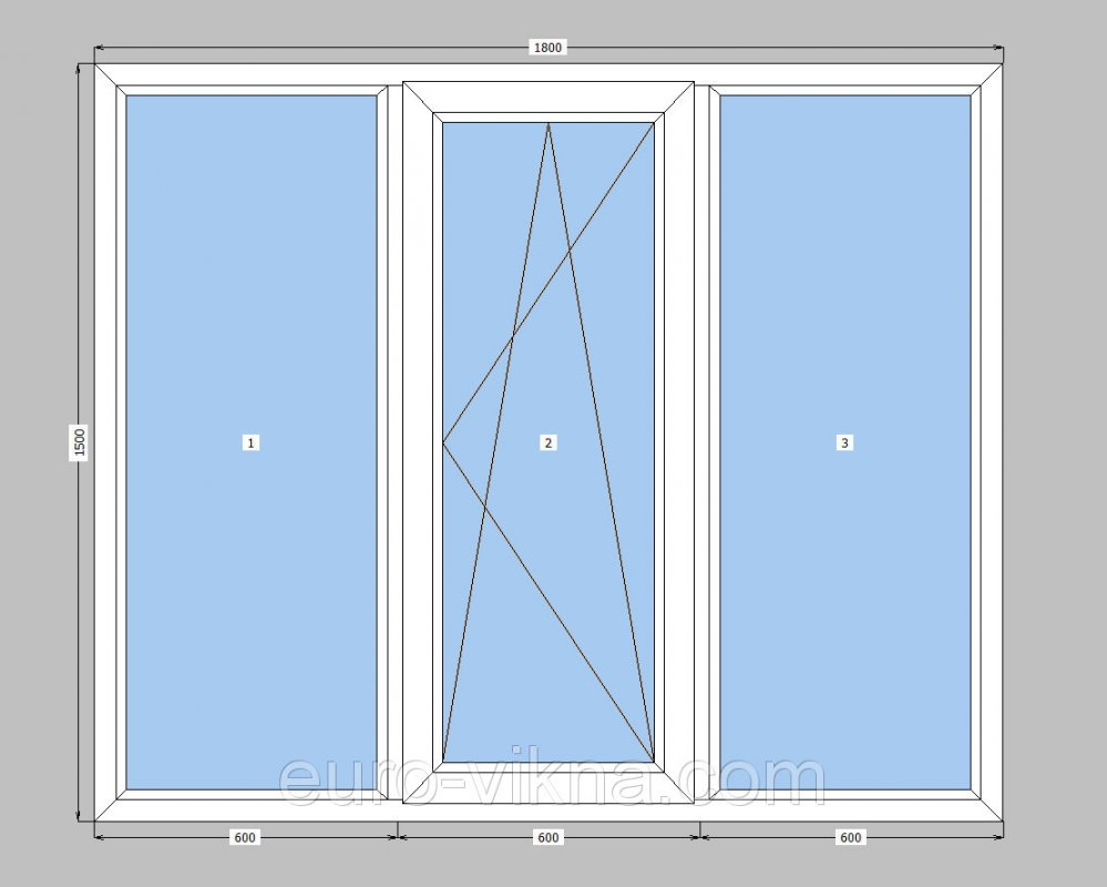 The Three Leaved Rehau Window With A Single Chamber Double Glazed Glazing Diagram