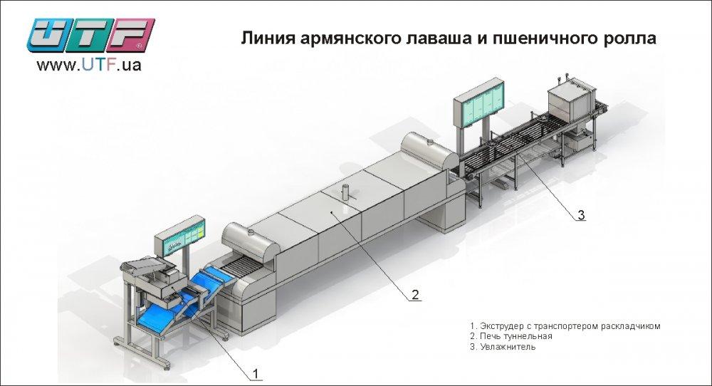 Автоматическая линия для производства пшеничного ролла  АЛ-120