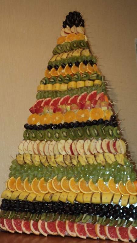 Как сделать фруктовая пирамида - Zdravie-info.ru