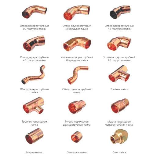 Buy The copper pipe, fitting, solder the price to buy Vinnytsia