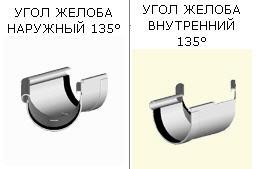 Купить Угол желоба наружный 135°