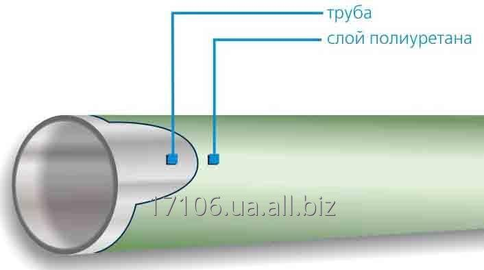 Купить Изоляция полиуретановая для подземных и подводных трубопроводов