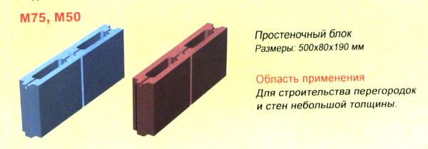 Блок щелевой стеновой, перегородочный