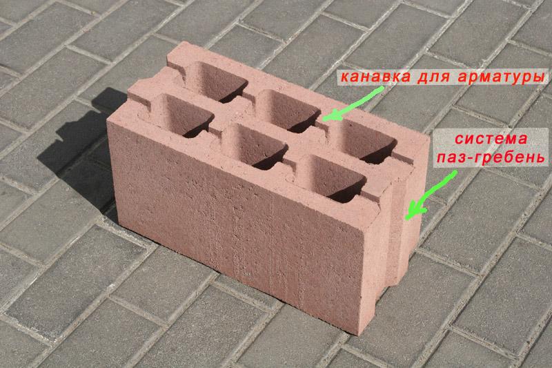 Блок шлакобетонный D0