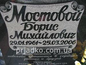 Шрифты, шрифт на памятнике, шрифт английский, шрифт шаблон, шрифт латинница, шрифт Антиква