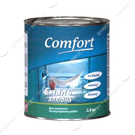 Эмаль алкидная ПФ-266 Комфорт 0.9л для пола красно-коричневая 302165