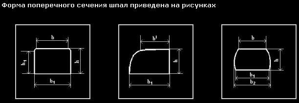 Брус стрелочных переводов 180х260мм шпальный Украина