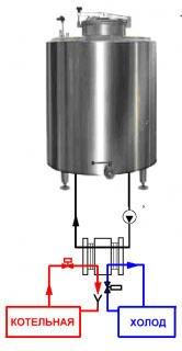 Купить Резервуар универсальный автоматизированный (нагрев, охлаждение)