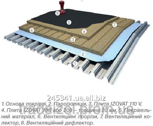 Базальтовая плита Izovat 110 Vent