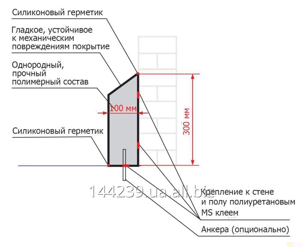 Бордюр для холодильных и морозильных камер БРУ 30 П