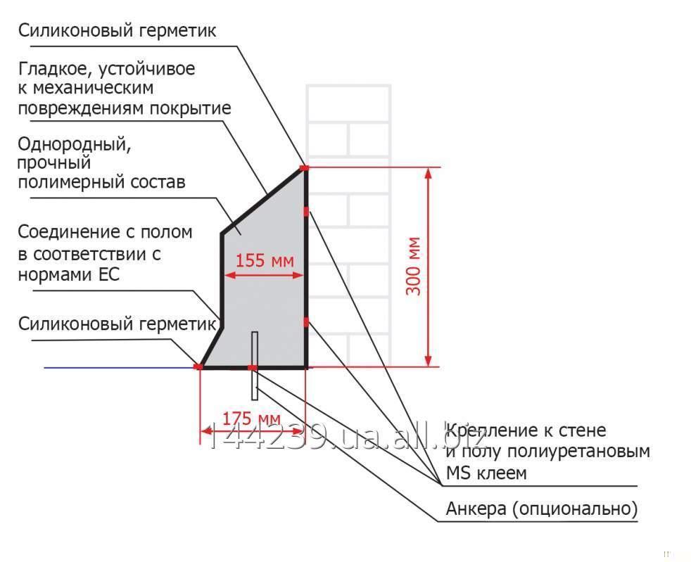 Бордюр защитный ПолиТон БРУ 30 У