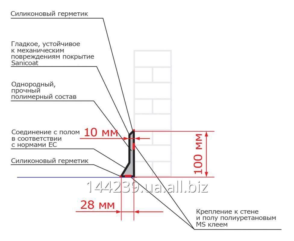 Плинтус гигиенический ПолиТон ПЛ 10 С