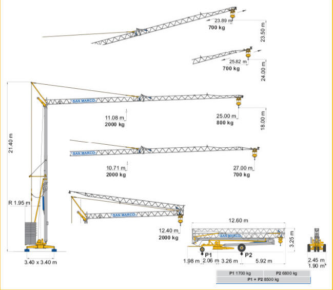 Buy Mobile cranes for installation of wind generators and wind turbines