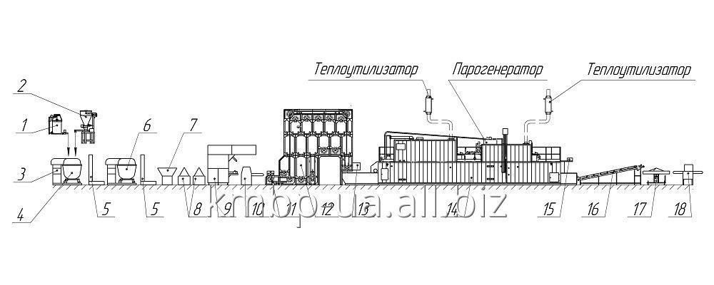 Купить Поточно-механизированная линия производства батонных изделий