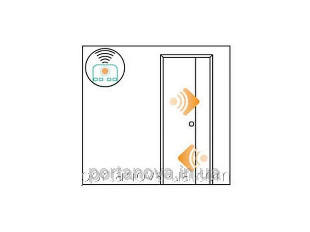 Automatiseringvoor deuren