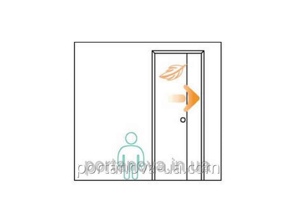 Αυτοματισμοί για τις πόρτες