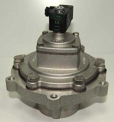 Импульсные клапаны SQP (TURBO, Италия)
