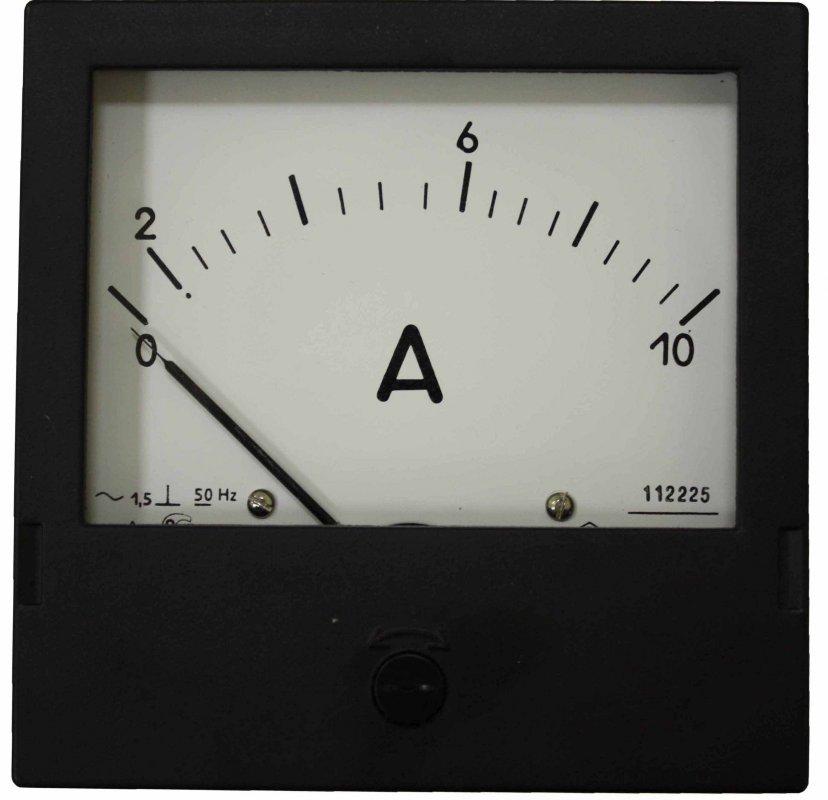 Амперметры  Э8022