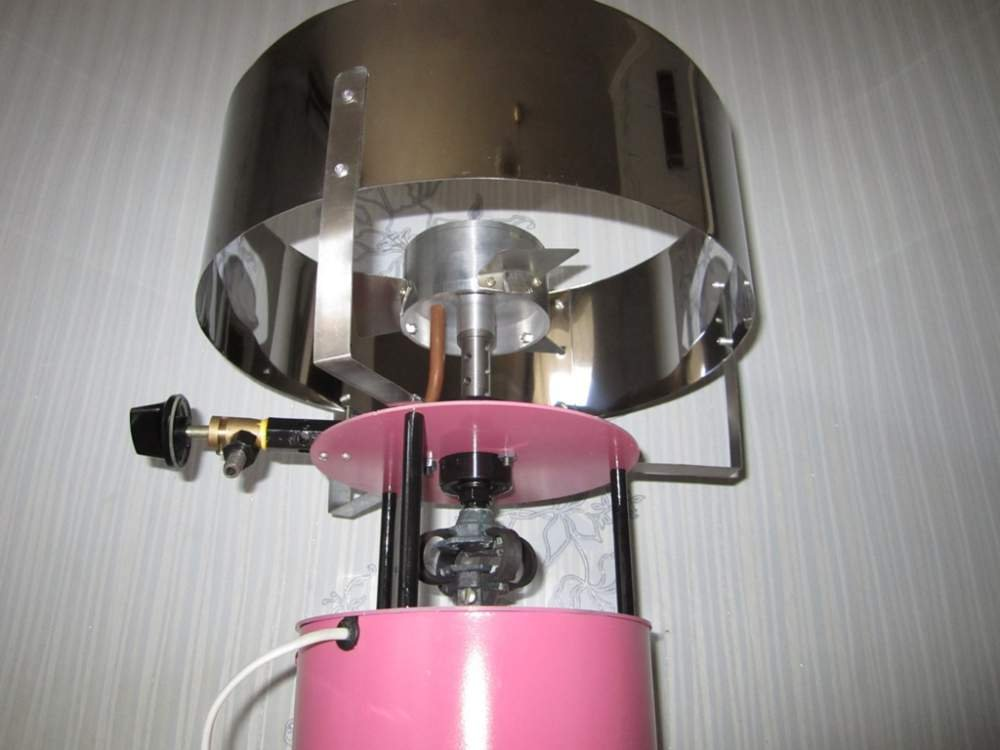 Аппарат сладкая вата газовый своими руками