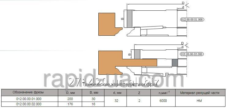 Купить Фреза для выборки четверти обвязки и шипа обвязки под стекло 012.00.00.02.0000