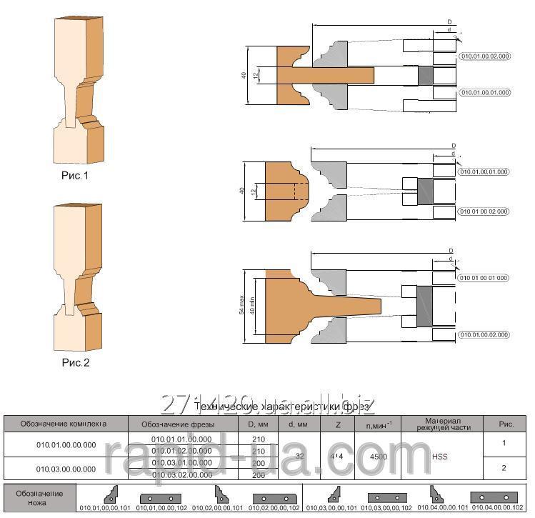 Купить Фреза для обработки филенки шипа дверей 010.01.00.00.000