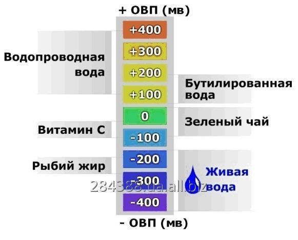 Купить Активатор воды