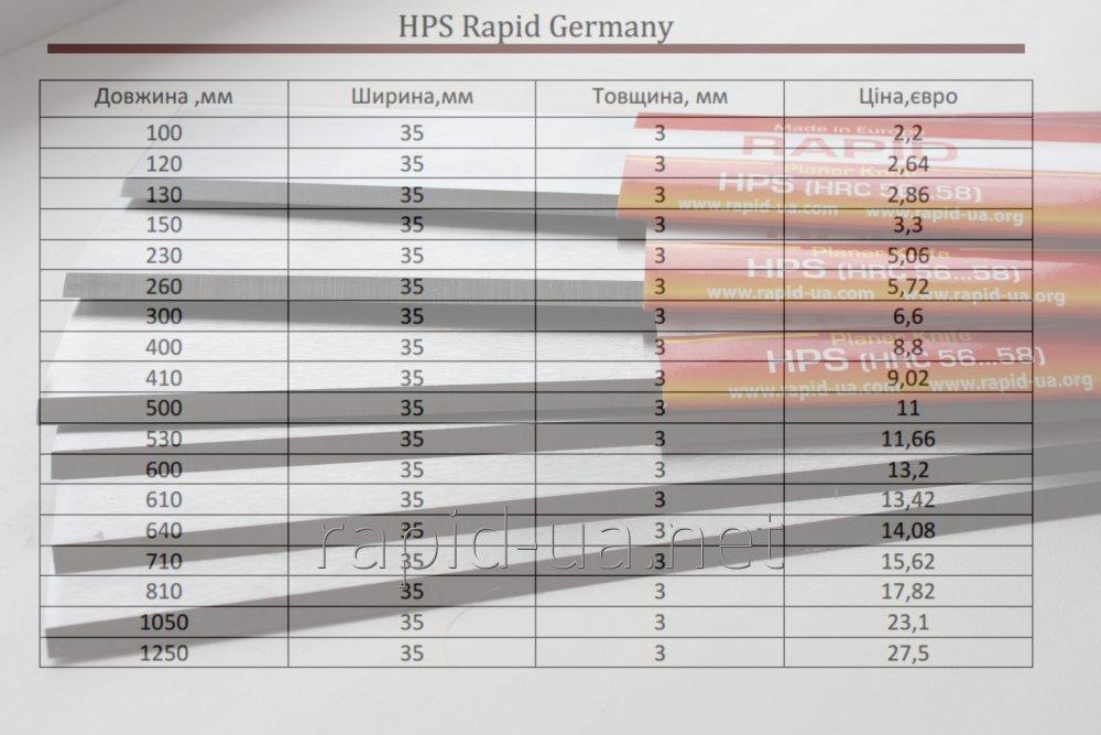 Строгальный нож HPS ширина 35 мм