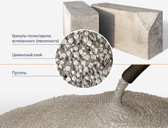 Buy Chemistry for SDO polysterene concrete, CHB, SDO-L Pitch