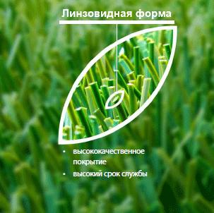 Купити Штучне трав'яне покриття Jutagrass