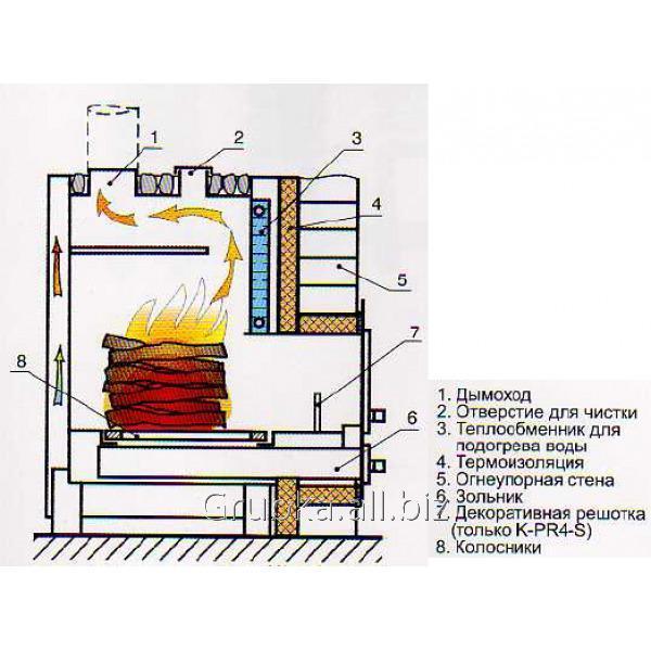 Печь для бани KALVIS-PR5-1