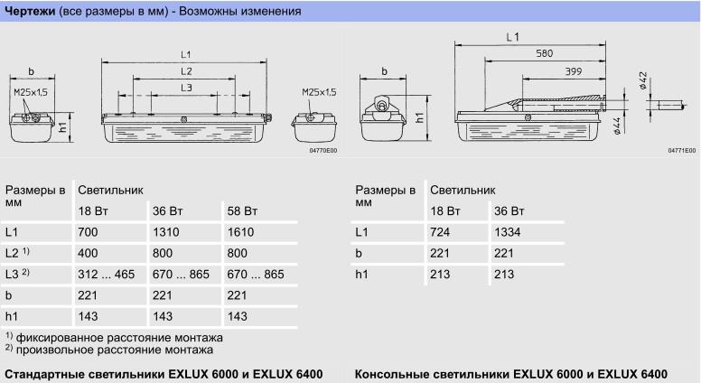 Купить Светильник для люминесцентных ламп, серия Exlux 6000 зона 1, серия Exlux 6400 зоны 2, 21 и 22
