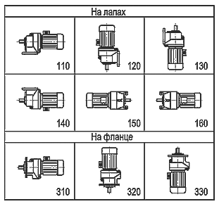 Мотор-редуктор цилиндрический соосный типа МЦ2С