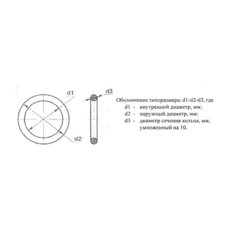 Кольцо резиновое уплотнительное круглого сечения ГОСТ 9833-73 18829-73