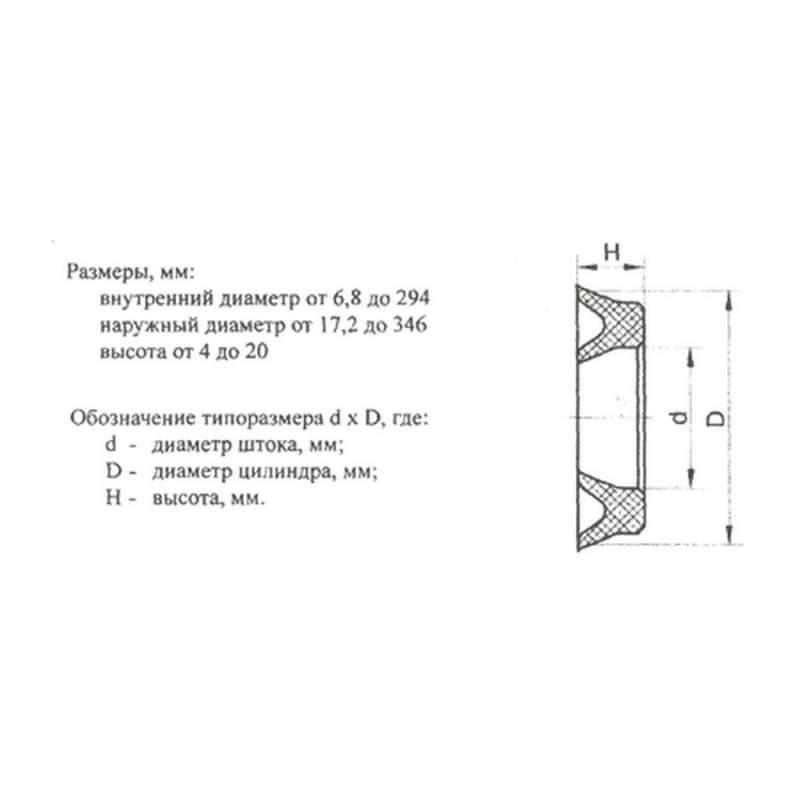 Манжета уплотнительная резиновая для гидравлических устройств ТУ 38 105 1725-86