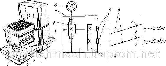 Машина тестомесильная МТМ-15