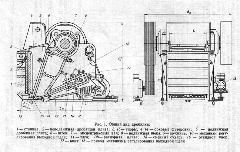 Дробилка смд 108 в Партизанск дробильный комплекс в Волгодонск