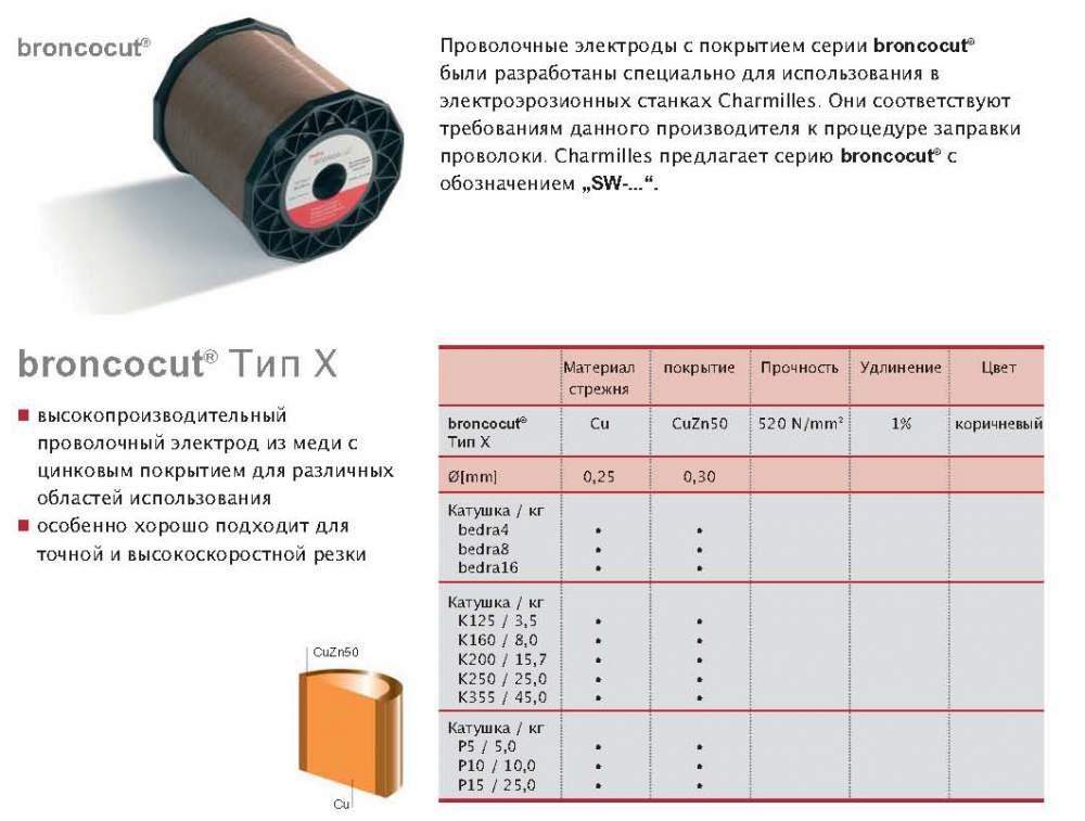 Проволока медная BroncoCut X для электроэрозионного станка