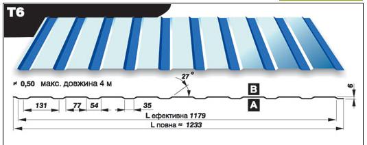 Купить Профильные листы Т6,профнастилы,профнастилы стальные листовые гнутые,купить профильные листы,стройматериалы, металлоизделия строительного назначения, Згуровка,Украина