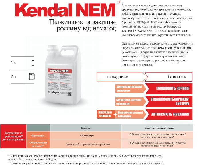 Биостимулятор Kendal NEM