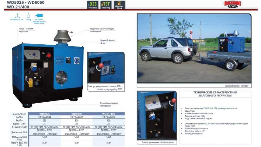 Аппарат высокого давления Mazzoni WD5025-WD6050-WD21/400