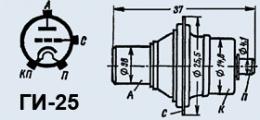 Лампа генераторная ГИ-25