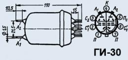 Лампа генераторная ГИ-30