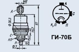 Лампа генераторная ГИ-70Б